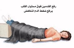صورة اسباب انخفاض ضغط الدم , العوامل التى تؤدى الى حدوث انخفاض الدم