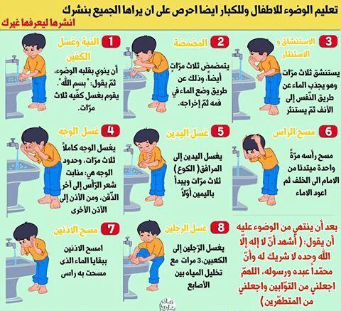 صورة كيفيه الوضوء الصحيح , طريقةالوضوء للصلاه الصحيح