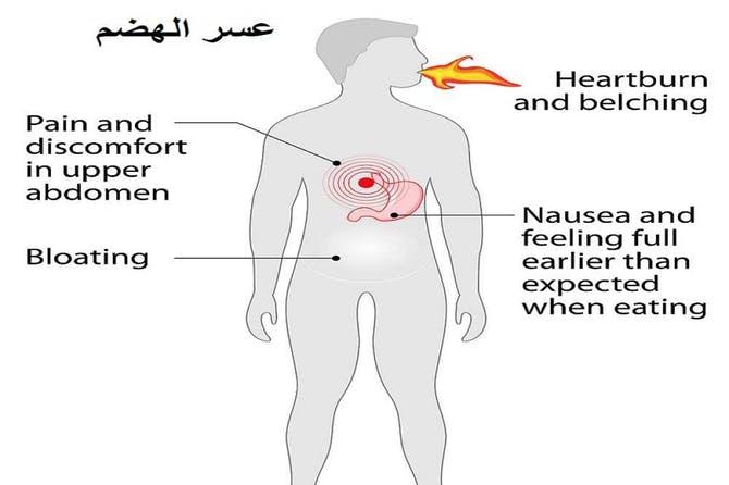 صورة عسر الهضم , مشاكل المعدة اثناء هضم الطعام