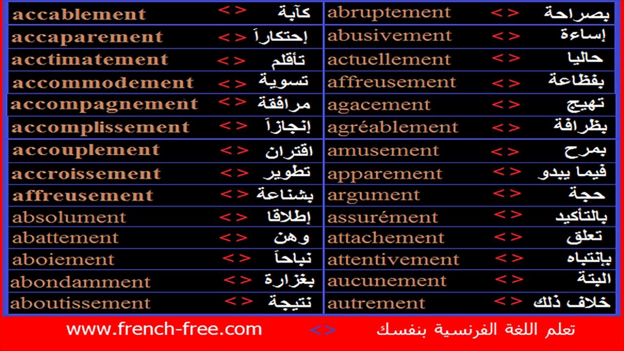 قواعد نطق اللغة الفرنسية pdf