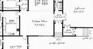 صورة تصميم منازل , تصميم منازل روعه جدا