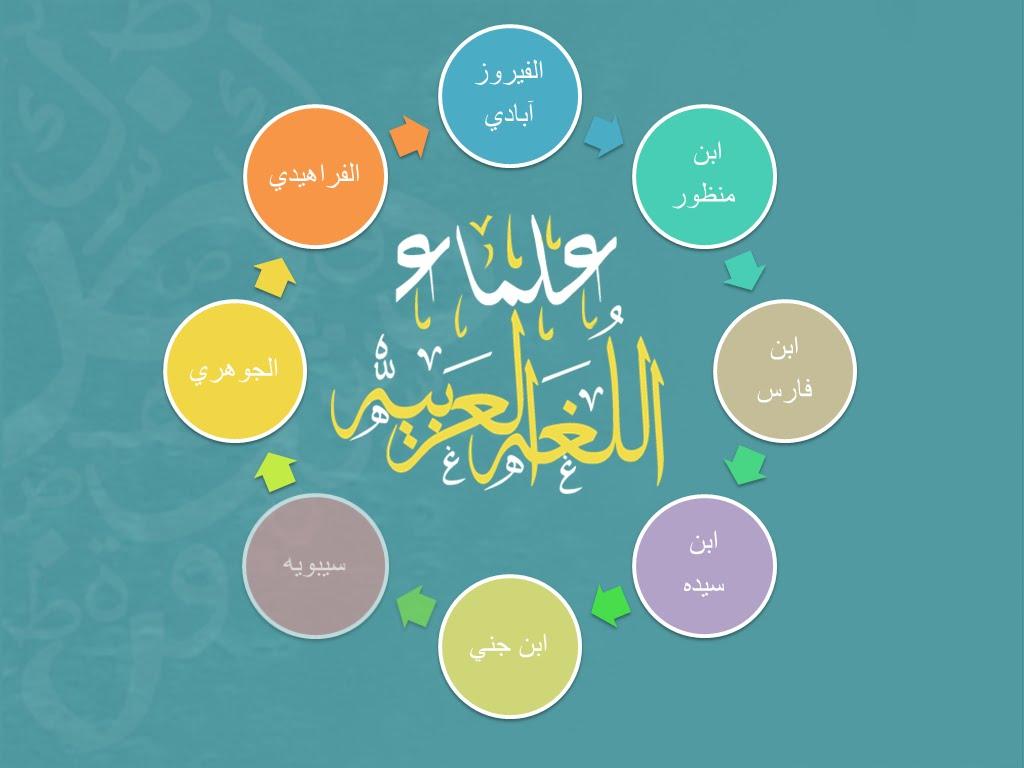 صورة معلومات عن اللغه العربيه , الكثير من المعلومات حول اللغة العربية