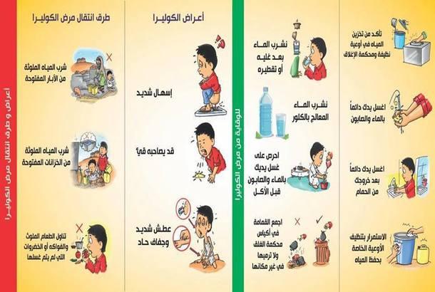 صورة اعراض مرض الكوليرا , تعرف على القليل من الكوليرا