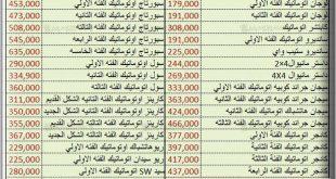 صورة اسعار السيارات الجديدة فى مصر 2020 , اسعار السيارات لهذا العام