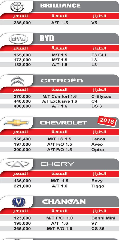 صورة اسعار السيارات الجديدة فى مصر 2020 , اسعار السيارات لهذا العام 3325 5