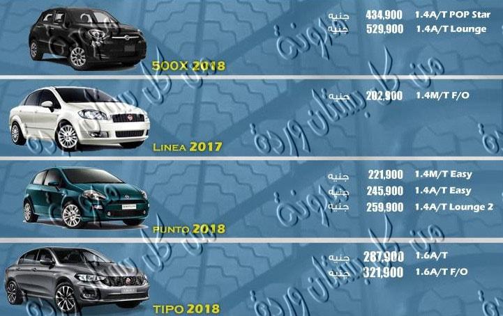 صورة اسعار السيارات الجديدة فى مصر 2020 , اسعار السيارات لهذا العام 3325 7