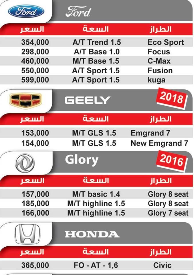 صورة اسعار السيارات الجديدة فى مصر 2020 , اسعار السيارات لهذا العام 3325 8