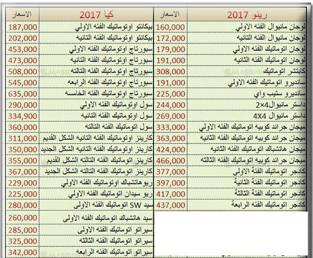 صورة اسعار السيارات الجديدة فى مصر 2020 , اسعار السيارات لهذا العام 3325
