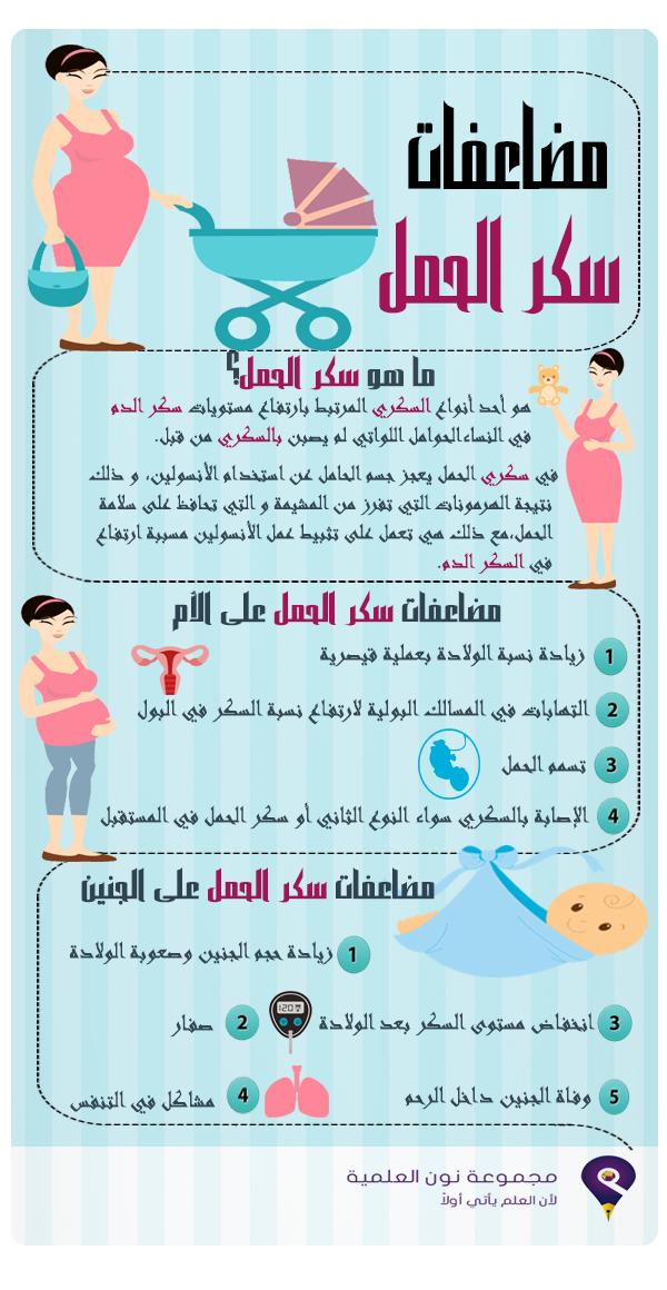 صورة سكر الحمل , تعرفي على اهم المعلومات عن سكر الحمل