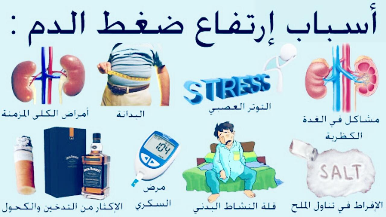 صور اعراض الضغط , تعرف على اعراض ضفط الدم المفاجئ