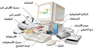 صورة مكونات الحاسوب , تعرف على مكونات جهاز الكمبيوتر