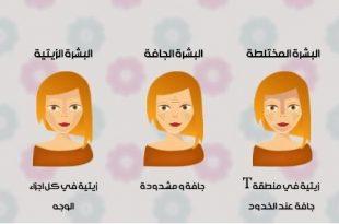 صورة انواع البشرة , تعرفي على انواع البشرة المختلفة وكيفية العناية بها