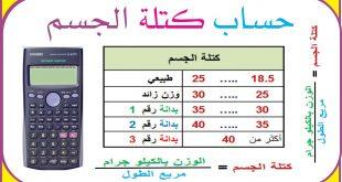 صور طريقة حساب الوزن المثالي , طرق معرفة الوزن المناسب