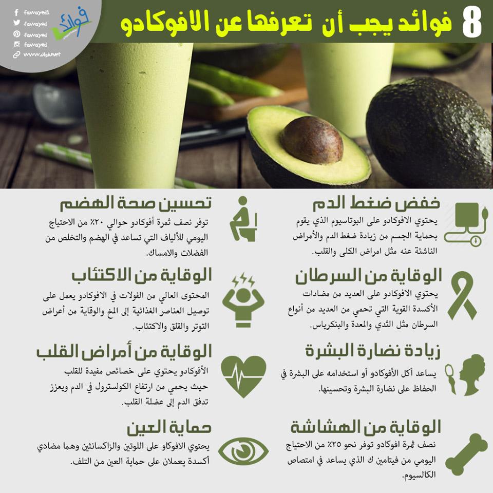 صورة فوائد الافوكادو , شاهد القيمة الغذائية المذهلة في فاكهة الافوكادو
