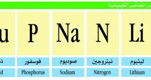 صورة الرموز الكيميائية , تهم بعض العلماء