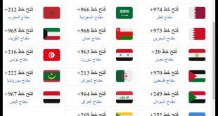 صورة رموز الدول , يكون لكل الدول